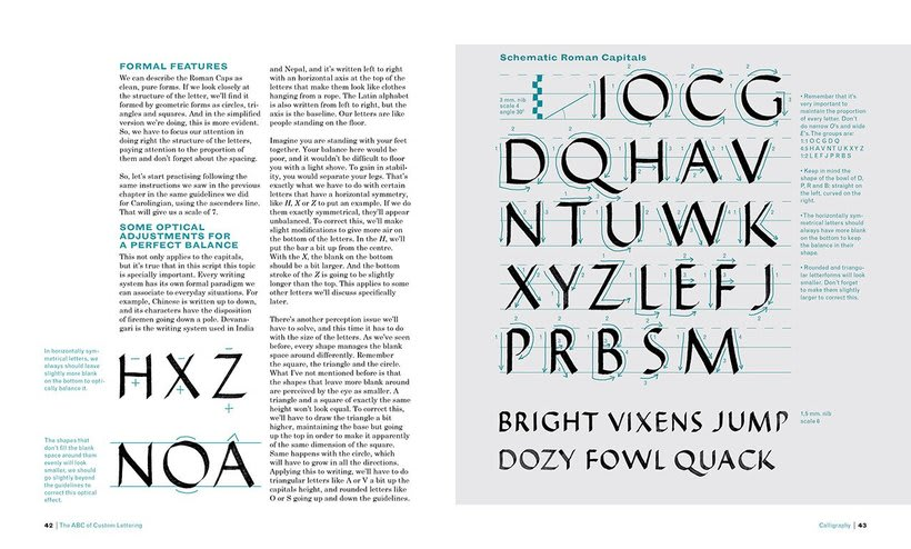 "Iván Castro presenta ""The ABC of Custom Lettering"" 5"