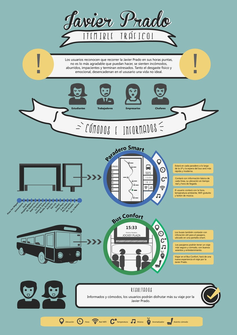 [Infografía] Tráfico en la Javier Prado -1