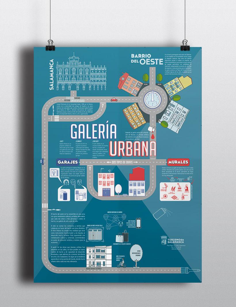 Galería Urbana 1