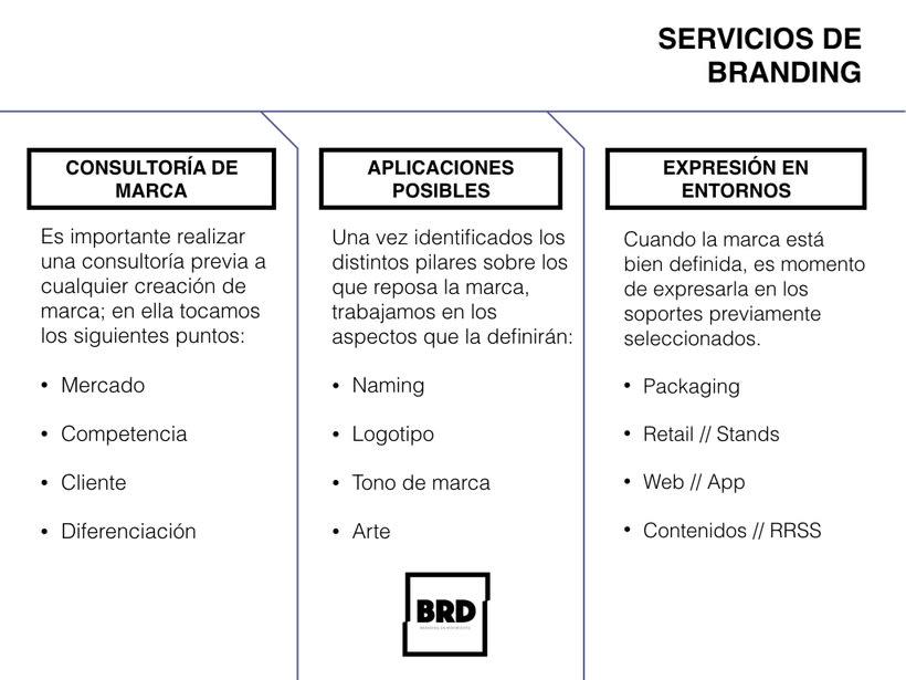 BRD Branding 3