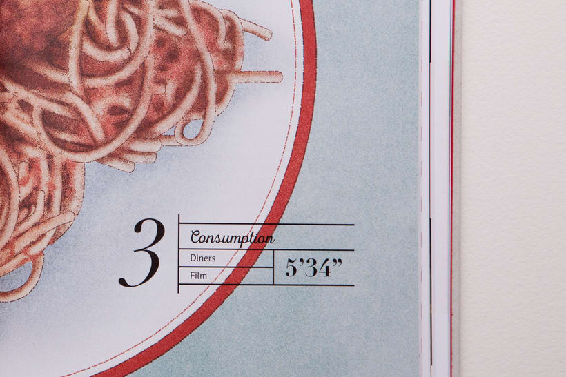 Foodlândia 10
