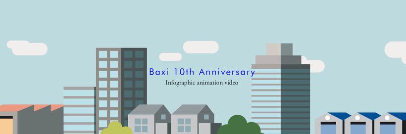 Baxi 10 Aniversario 0