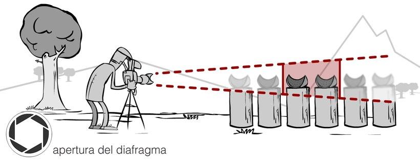 Ilustración web: Aprendiendo fotografía 4