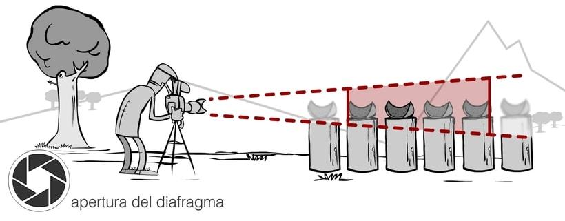 Ilustración web: Aprendiendo fotografía 5