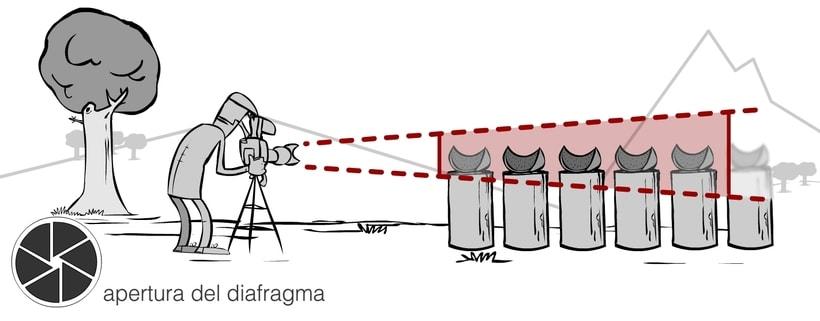 Ilustración web: Aprendiendo fotografía 6