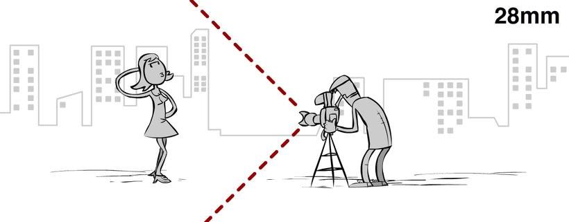 Ilustración web: Aprendiendo fotografía 1
