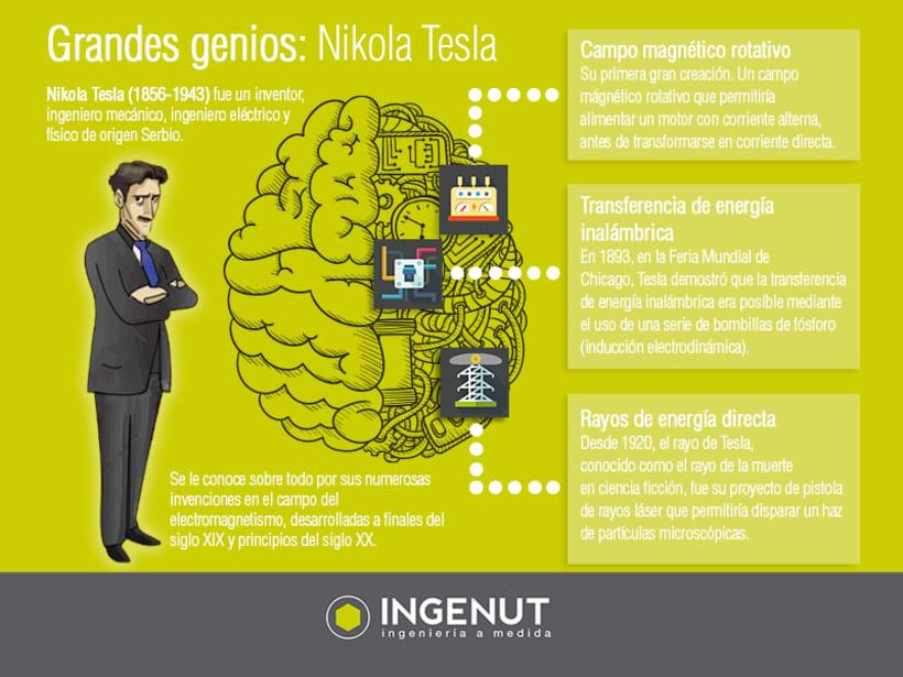 Infografías y Creatividades INGENUT  0