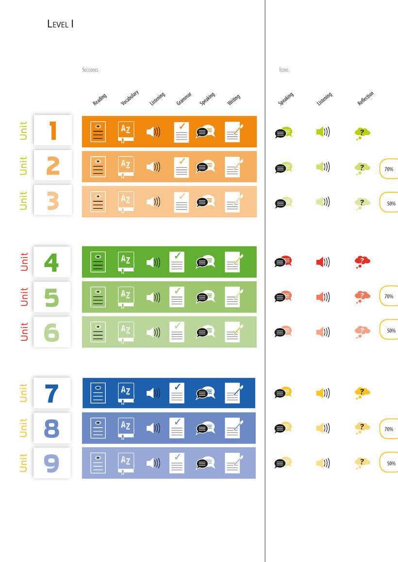 Diseño de maqueta libro de texto 5