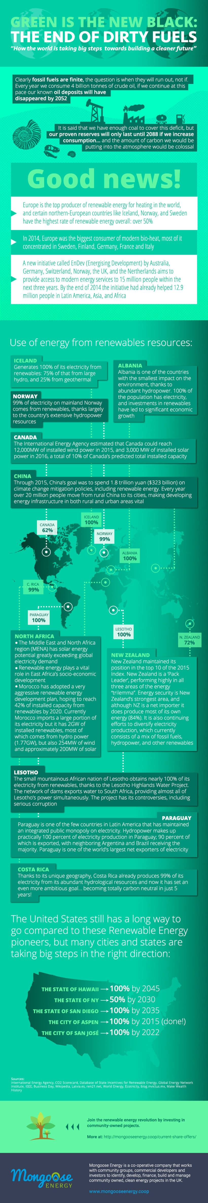 """Diseño de infografía: """"GREEN IS THE NEW BLACK: THE END OF DIRTY FUELS""""  0"""