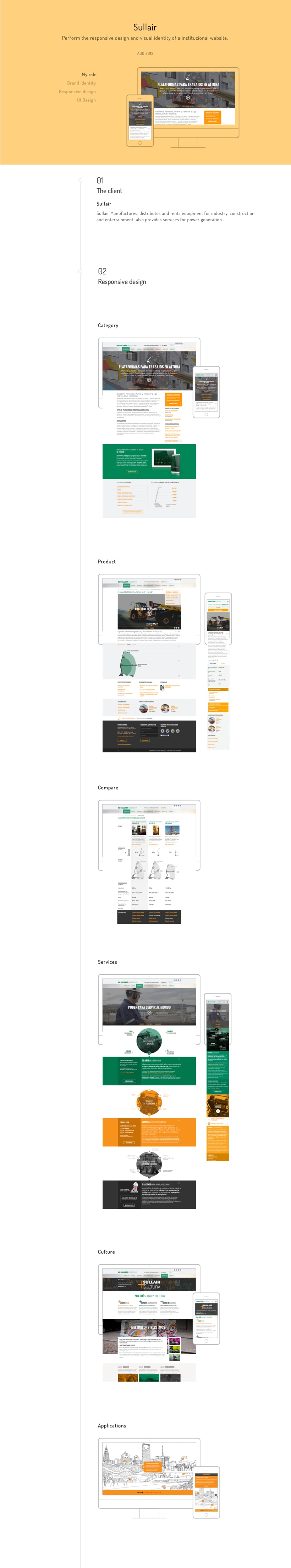 responsive design | Sullair 0