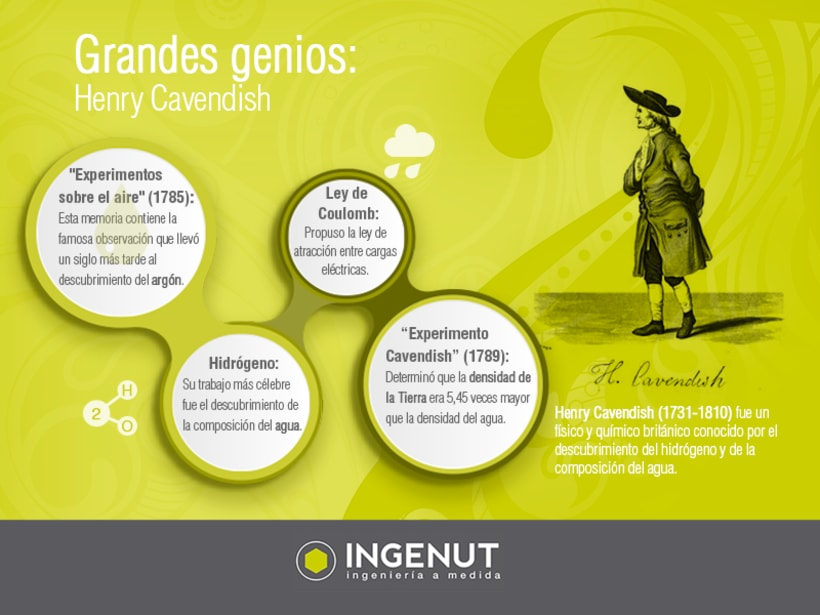 Infografías y Creatividades INGENUT  4