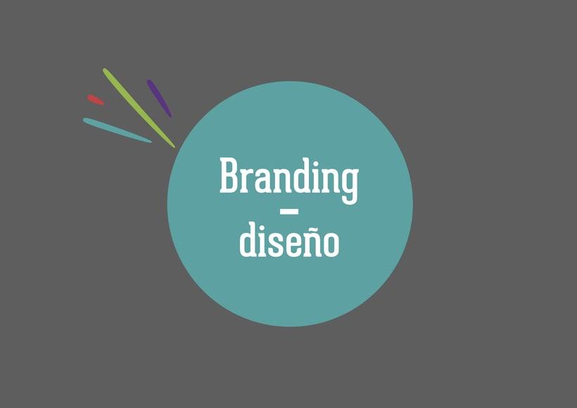 BOOK - Branding 0