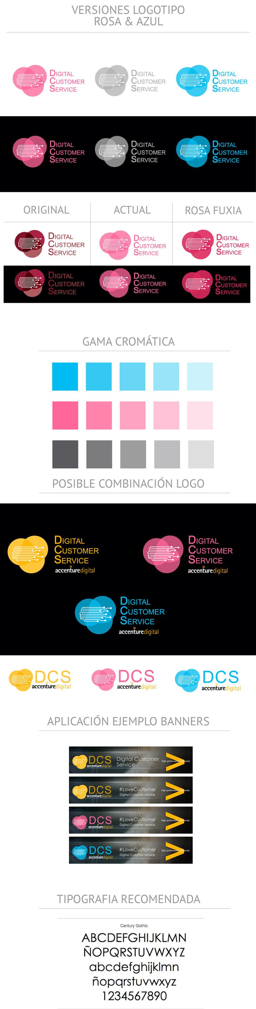 Diseño Imagen Accenture Digital -1
