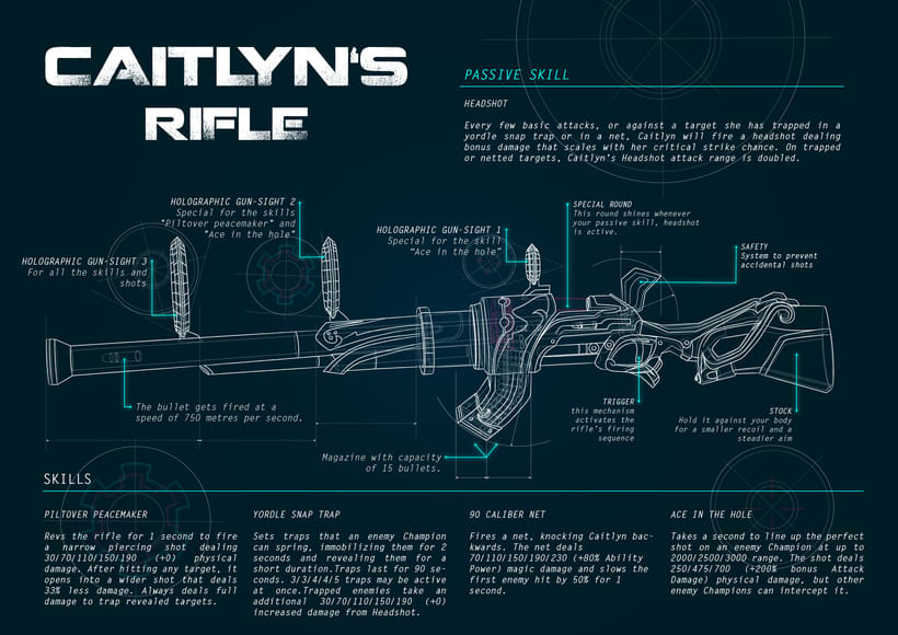 Infografía. Rifle de Caitlyn, League of Legends 1