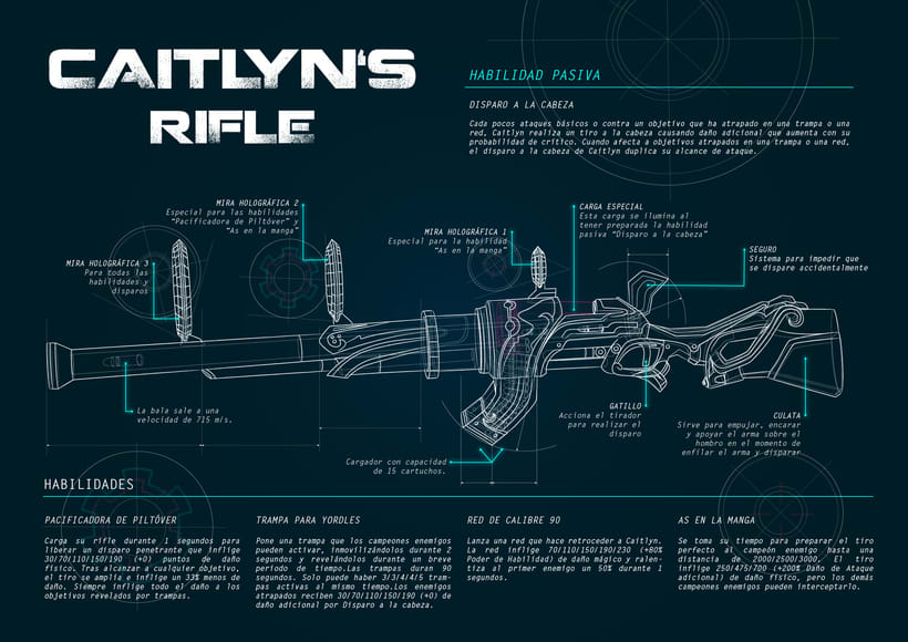 Infografía. Rifle de Caitlyn, League of Legends 3