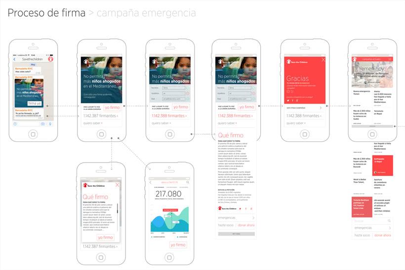 Save the children, app & website UI 0