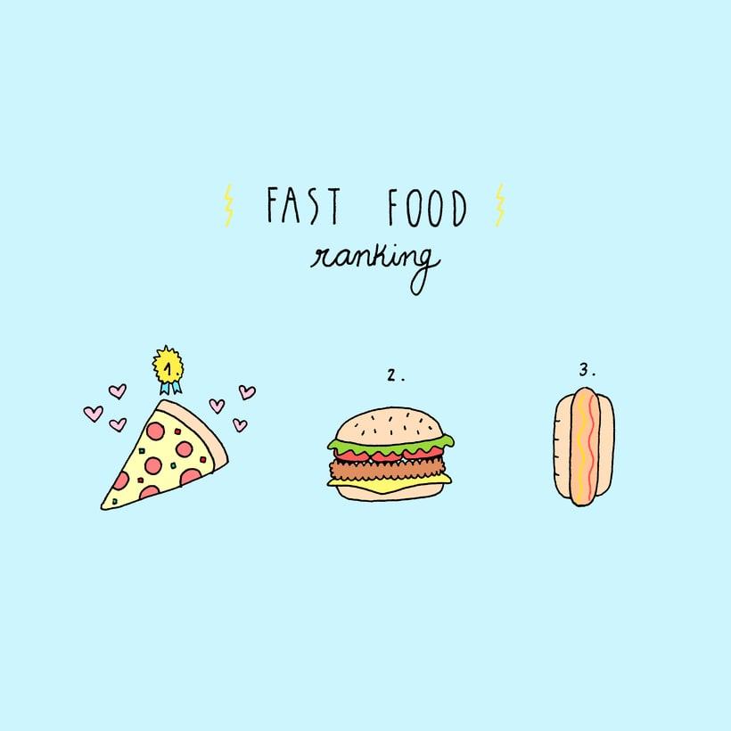 Fast food ranking -1