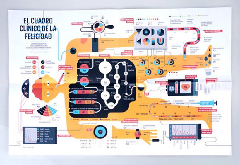 Diseñando para Yorokobu 42