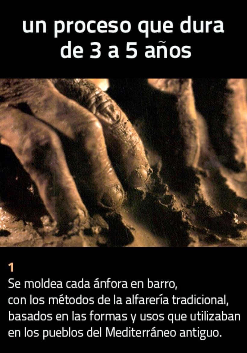 Ánforas Madrid 2