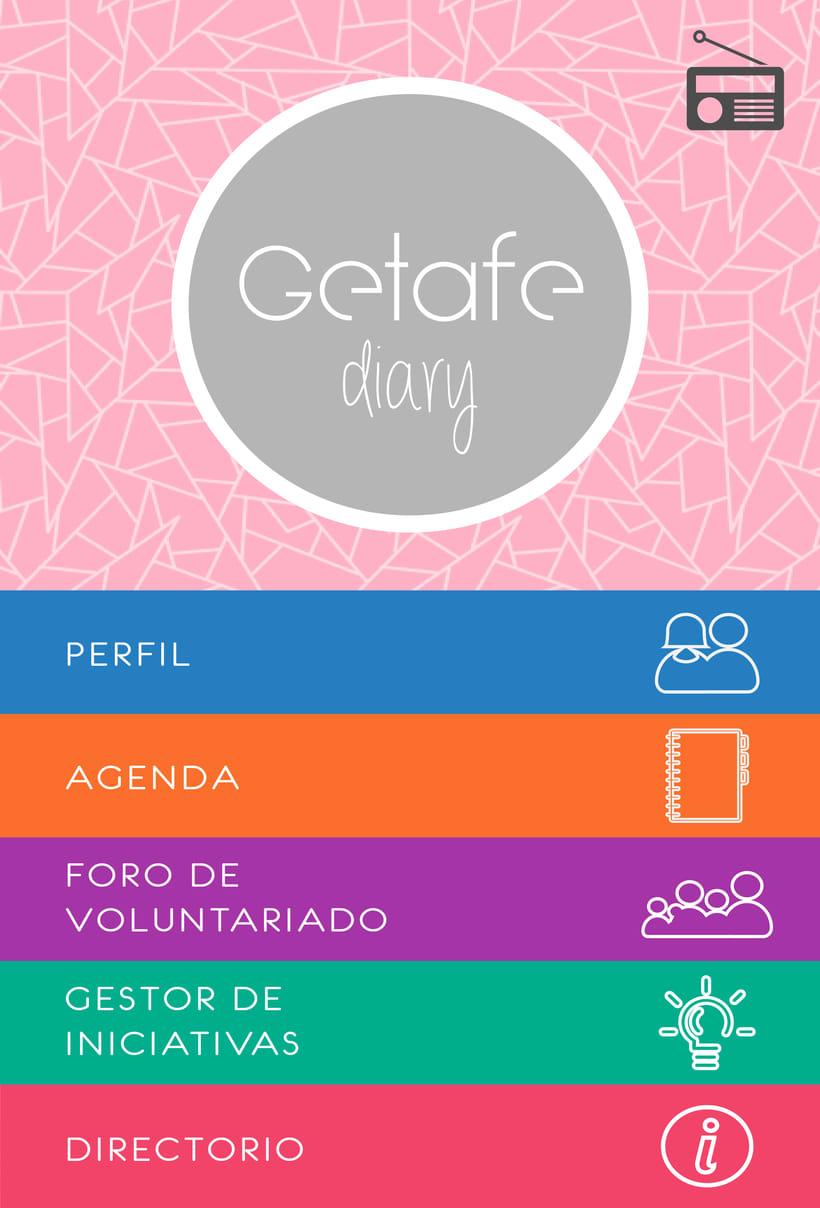 Getafe Diary 0
