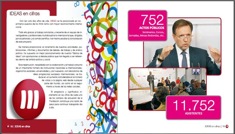 Memorias anuales Fundación IDEAS 2