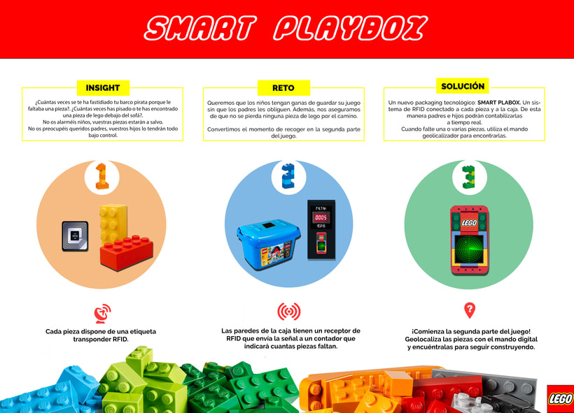 """Lego Smart Playbox: """"una nueva forma de jugar"""" -1"""