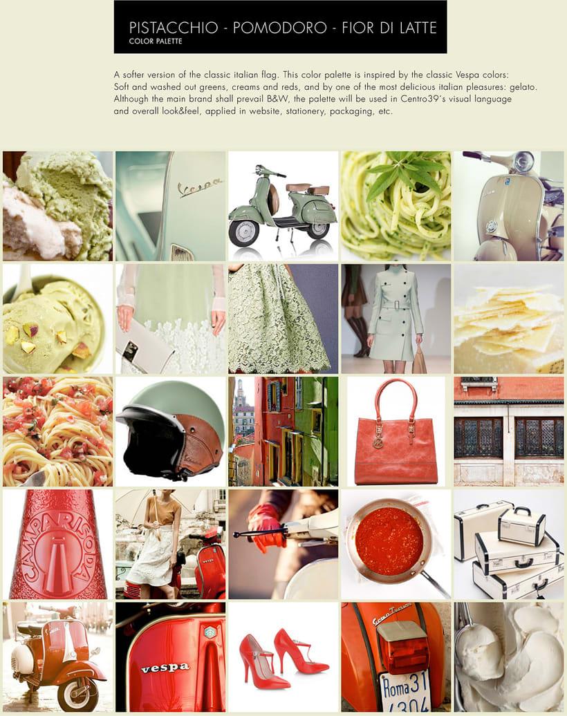 Italofilia Boutique - Branding and Web Design 2
