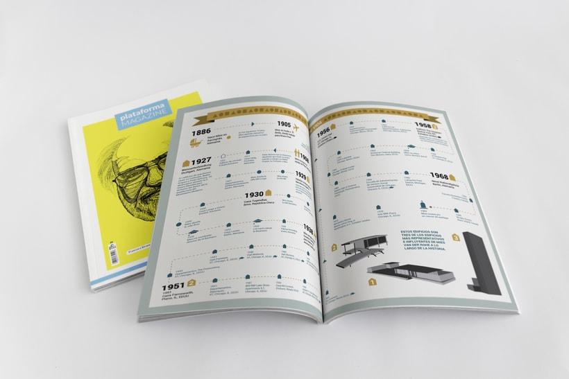 Plataforma Magazine - Proyecto Editorial 7