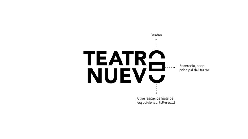 Teatro Nuevo 2