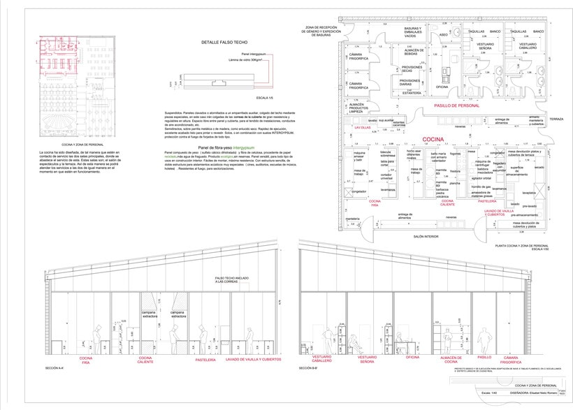Proyecto de Interiorismo 1