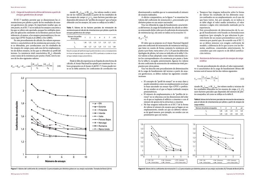 Revista Ingeniería Civil 181 1