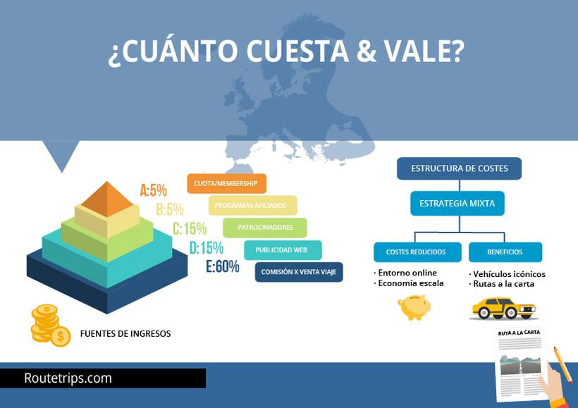 Infografías - Idea de negocio  3