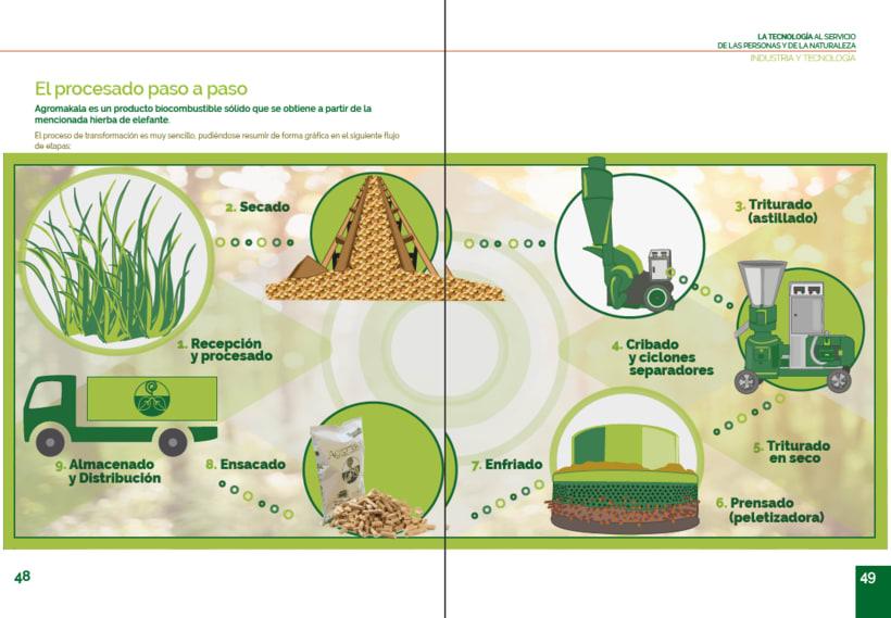 Libro promocional Agromakala 2