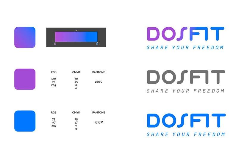 Dosfit 3