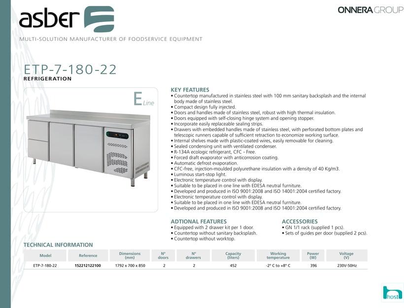 Fichas de producto para presentacion comercial 0