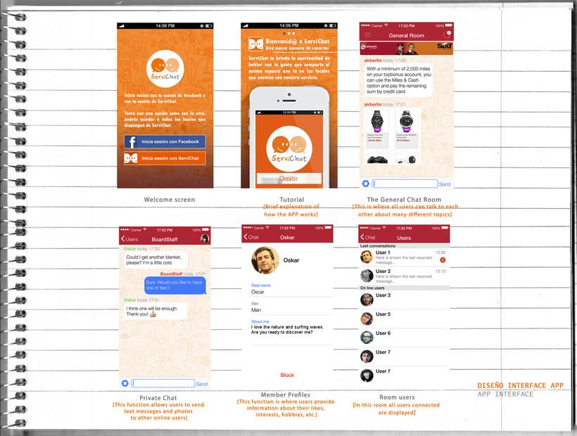 ServiChat - App mobile 6