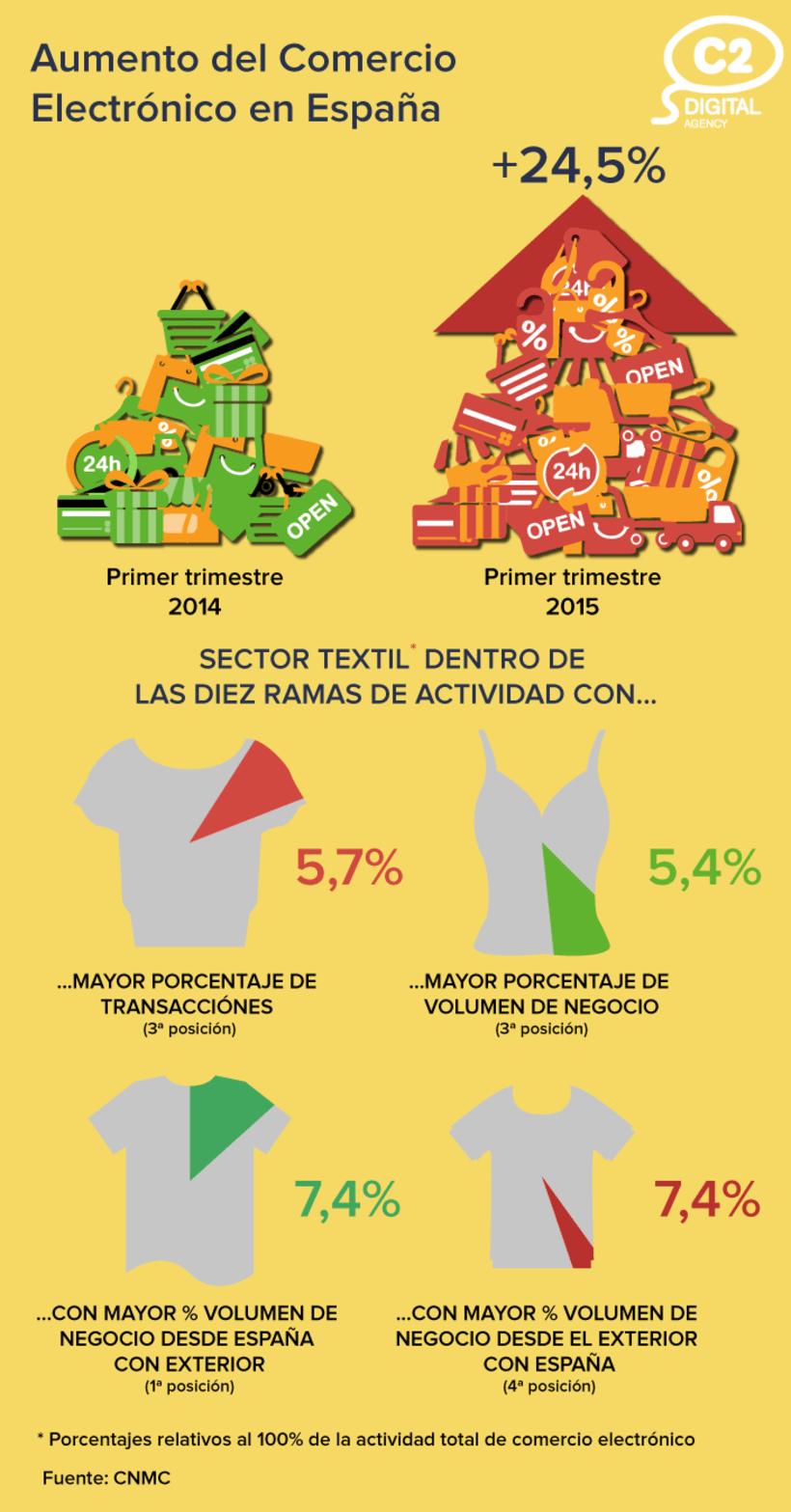 Infografías 6