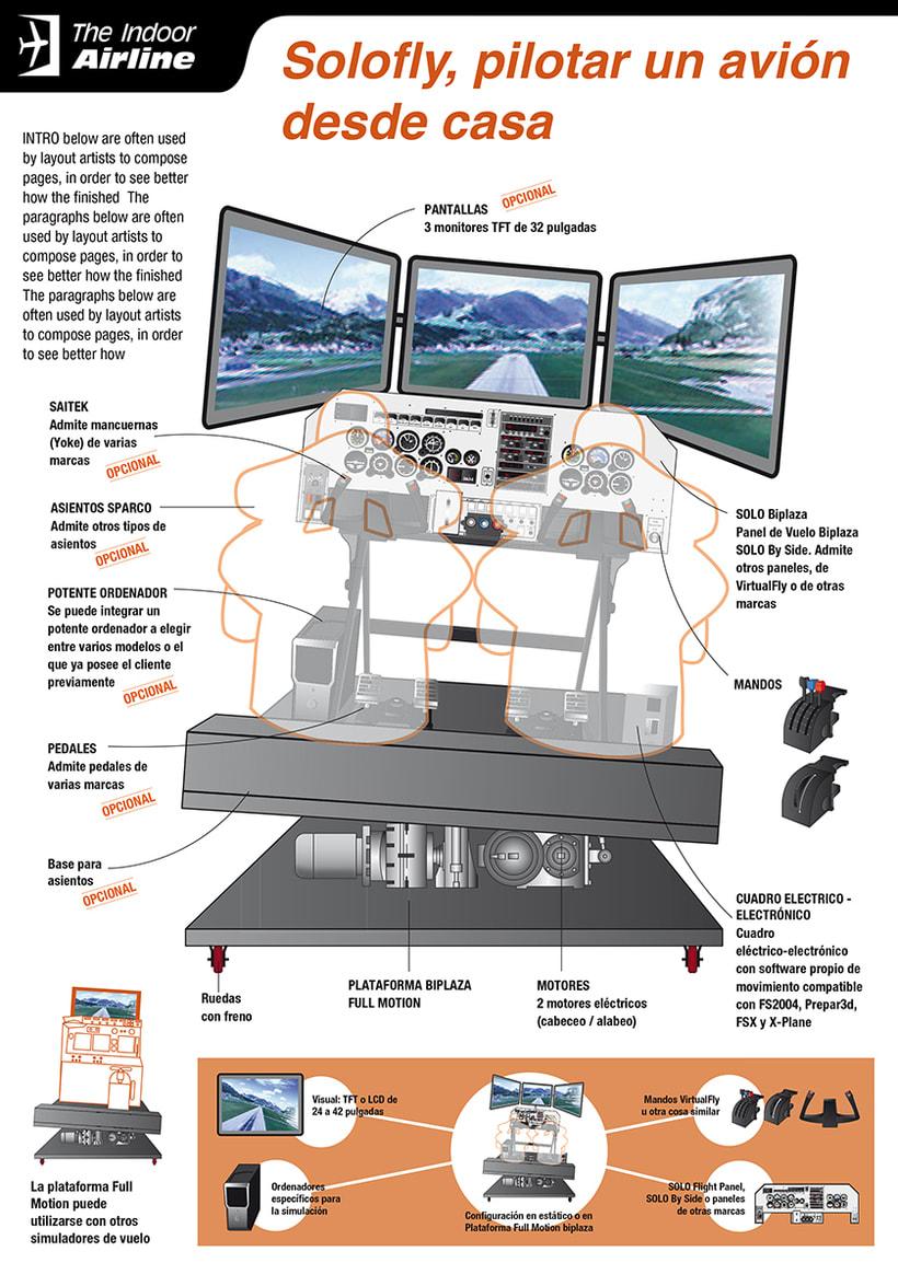 Infografias Indorfly 1