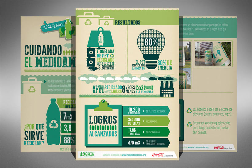 "Coca-Cola Be Green ""Reciclado en Acción"" 3"