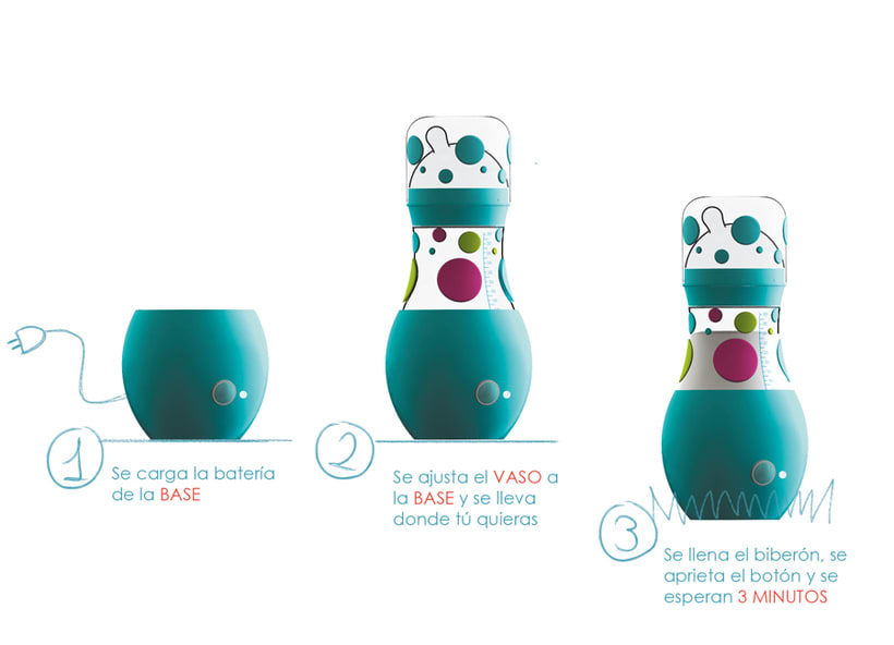 Diseño de Biberón autocalentable BabyGo 2
