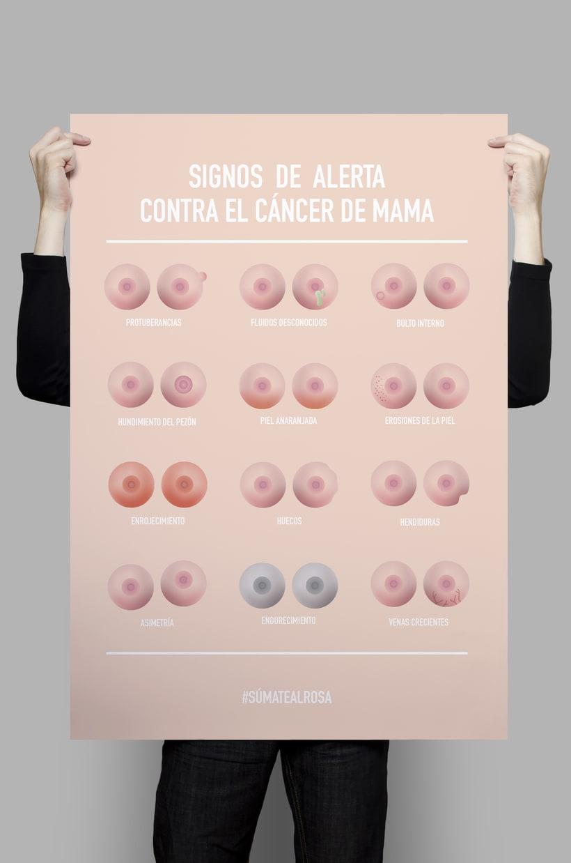 Contra el cáncer de mama > Campaña 3