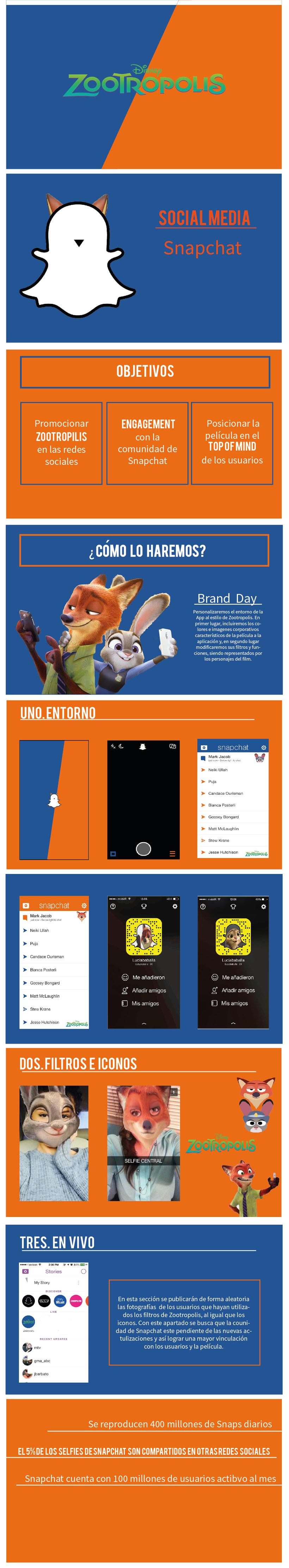 Social Media. Zootropolis -1