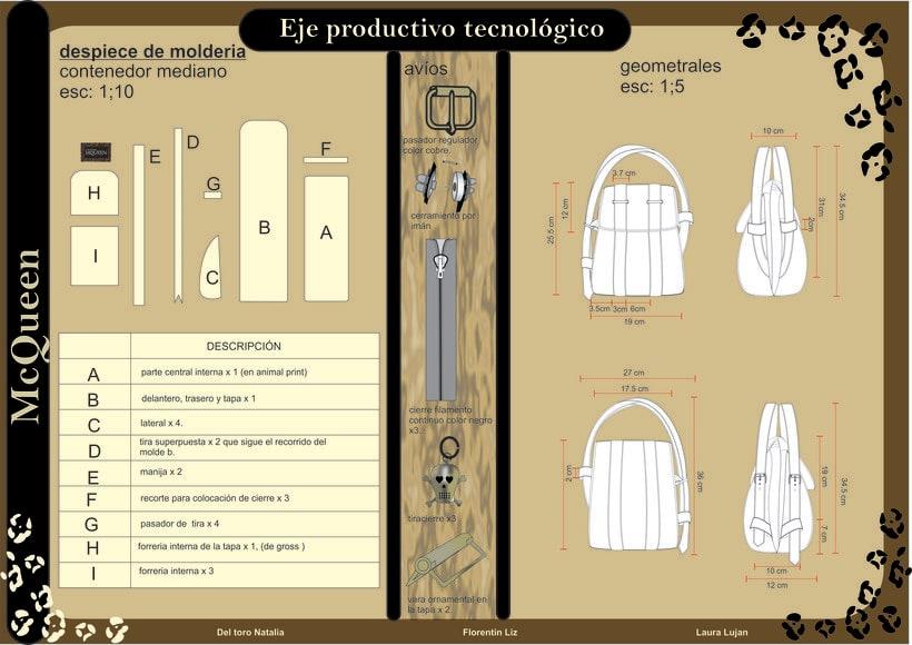 diseño de carteras inspirados en Mc Queen 7