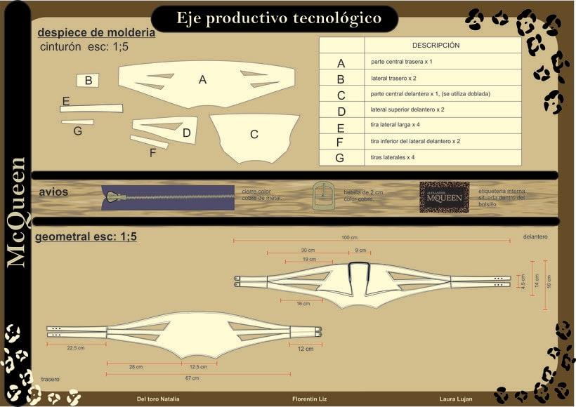diseño de carteras inspirados en Mc Queen 8