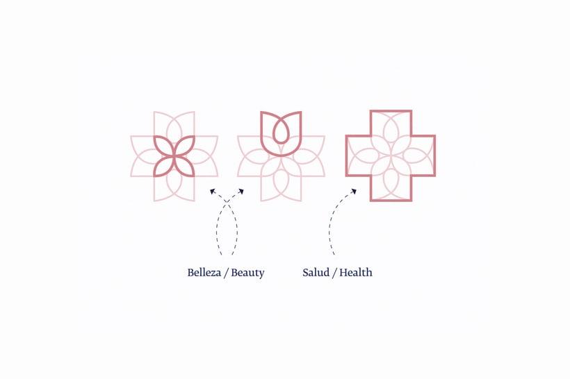 Belleza y Salud 3
