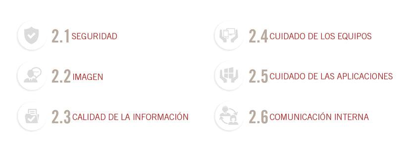 Manual de uso IT 2