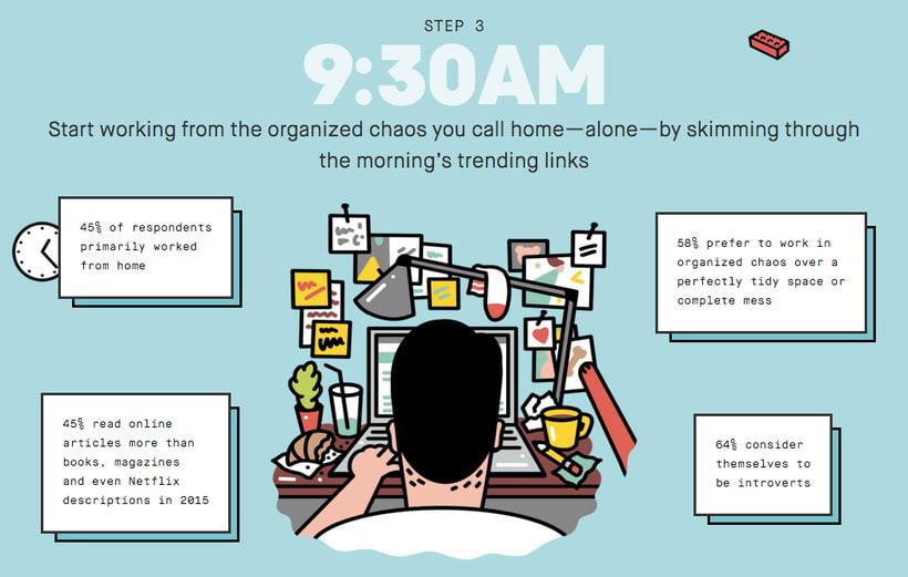 Cómo vive un creativo según Sam Island  3