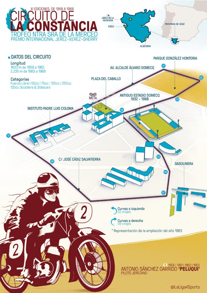 Circuito De Jerez : Difficult race for alex de angelis in circuito de jerez alex de