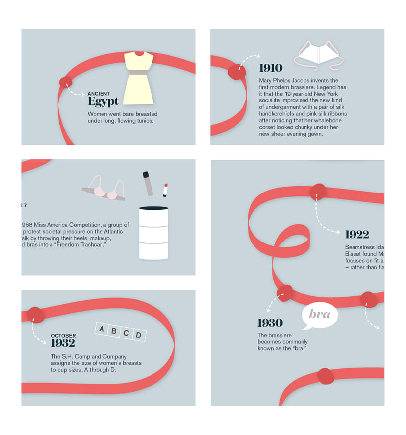 The history of the bra infográfico 4