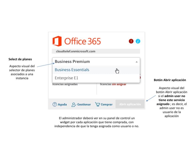 Definición comportamiento de widgets para el Control Panel de un admin user 6